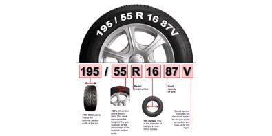 Tyres: Frequently Asked Questions
