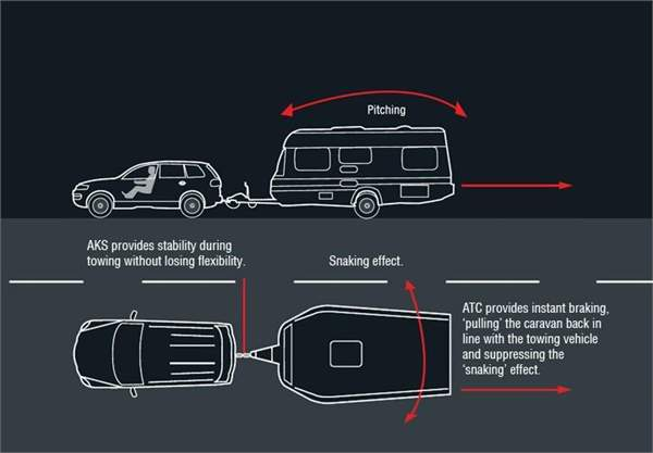 Beginners Guide to Towing