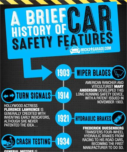A Brief History Of Car Safety Features