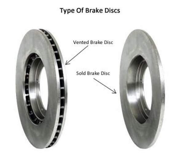 brake discs & pads