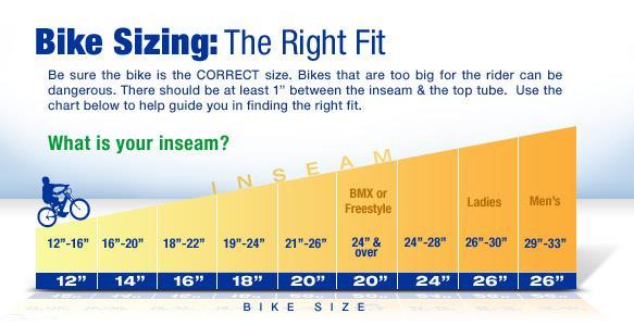 Beginners Guide to Cycling bike sizing guide